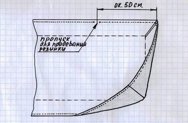 Как сшить чехол на матрас на резинке