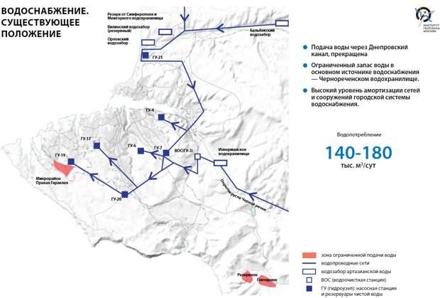 Вода пошла! Неужели Крым избавился от зависимости от Украины?
