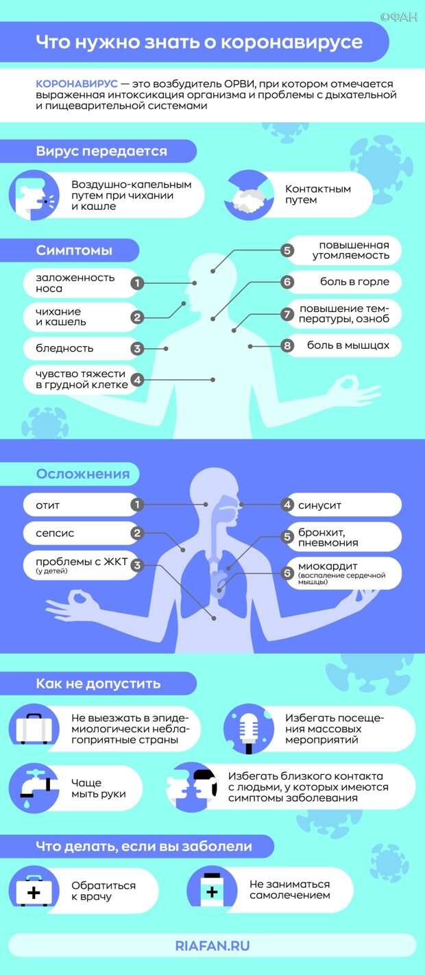 Две россиянки заболели коронавирусом на Пхукете