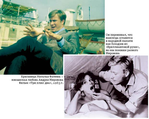 Андрей Миронов: Недоигранная жизнь