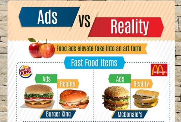 Красивая картинка против реальности. /Фото: infographic.city