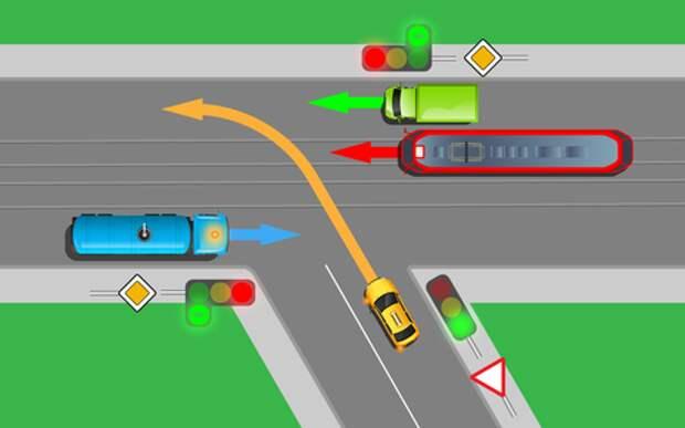 Для кого светофор «более зеленый»? Проверь себя на знание ПДД