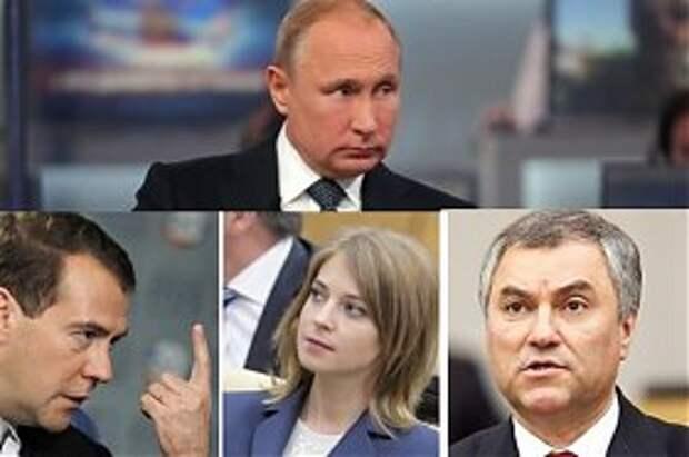 Пенсионная реформа может поставить крест на карьере Медведева и вознести на самый верх Поклонскую.