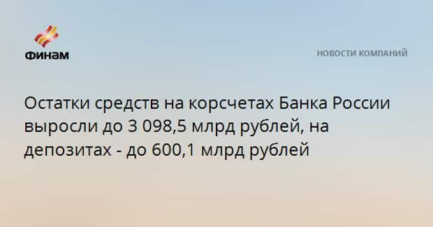 Остатки средств на корсчетах Банка России выросли до 3 098,5 млрд рублей, на депозитах - до 600,1 млрд рублей