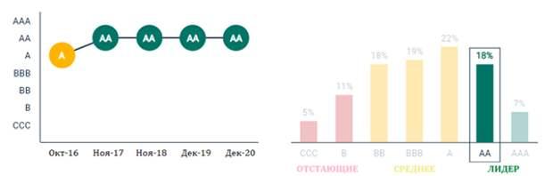 """""""Зеленые"""" перспективы CMS Energy"""