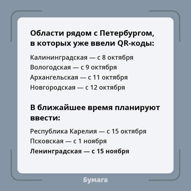 Собираетесь в Выборг, Новгород или Псков? Сверьтесь с картинкой — мы отметили регионы рядом с Петербургом, где ввели систему QR-кодов