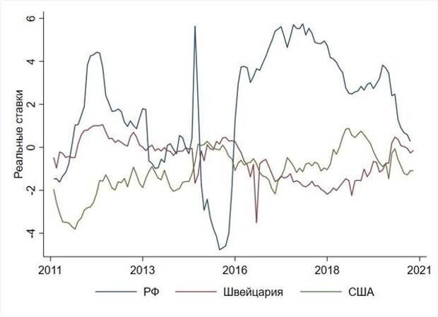 Почему богачи хранят деньги в швейцарских банках?