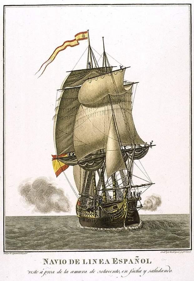 Адмирал Василий Яковлевич Чичагов. На защите от каперов