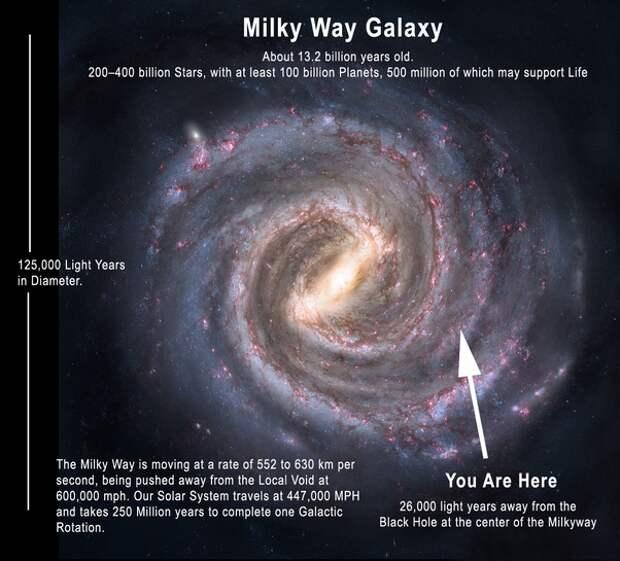 Наша планета летит в черную дыру