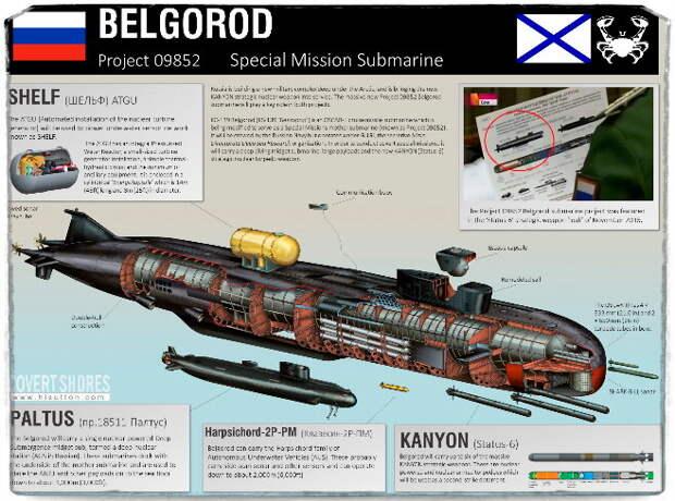 Серьёзный прорыв: Россия вывела в море свою самую мощную подлодку «Белгород».