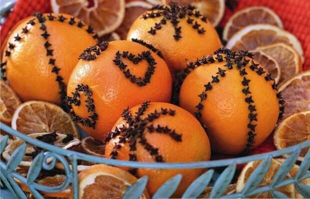 Поделки из мандаринов от журнала Кантри