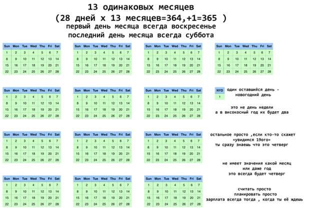 Идеальный календарь