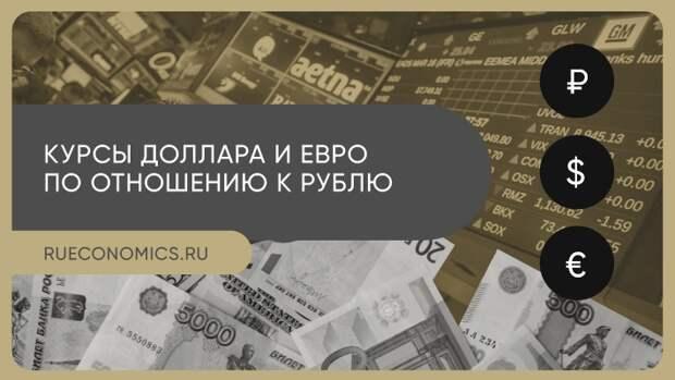 Курс рубля последовал вслед за котировками доллара на глобальном рынке