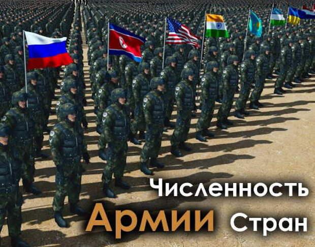 Страны по количеству солдат. Шокирующее масштабы армий (2021)