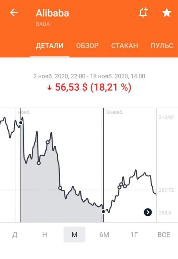 США против. Xiaomi на очереди