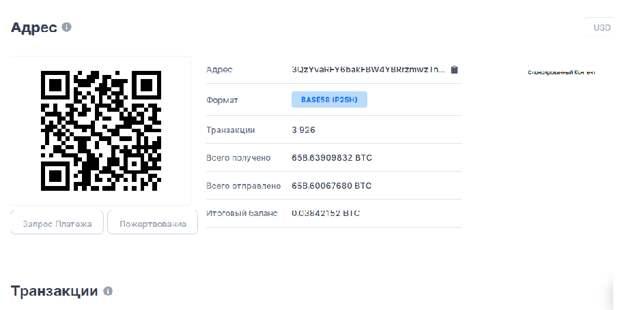 Через биткоин-мошну Навального прошло средств на  ₽2,492 млрд