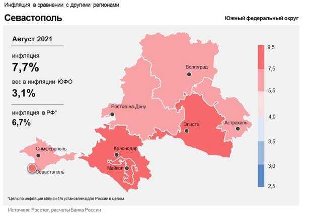 Годовая инфляция в Севастополе разогналась до 7,71%