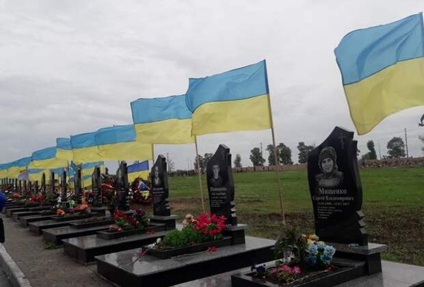 Война на Донбассе и кривое зеркало украинской социологии