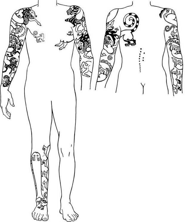 Пазырык. Курганы, мерзлота, татуировки
