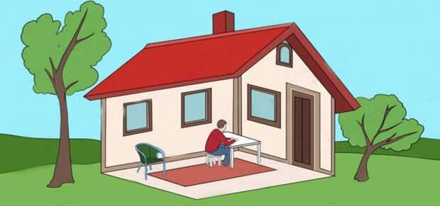 Тест с человеком и домом определит ваш тип темперамента