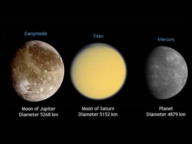 Сравнительные размеры Ганимеда, Титана и Меркурия