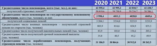 источник ach.gov.ru