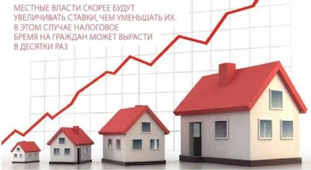 За 5 лет стоимость имущества по кадастру прироста ровно на 50%. При чём рыночная цена упала на 100% - и где справедливость? (упала в России - Москва, не переживайте - у вас всё норм). Картинка из открытого доступа