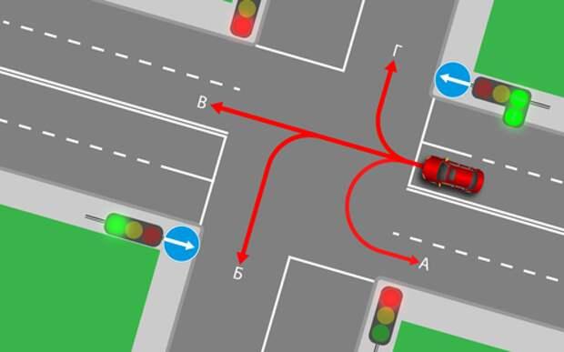 Коварный знак: неужели он круче светофора?