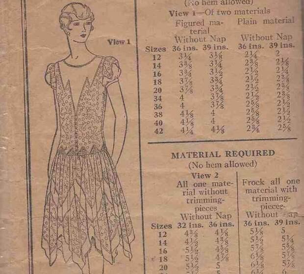 Антикварные и винтажные журналы мод