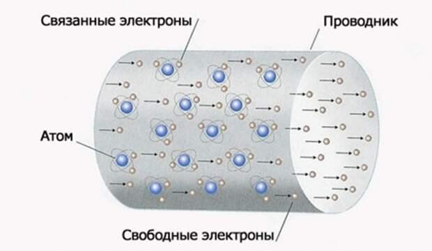 Что открыл Антон Благин в науке? (и в истории)