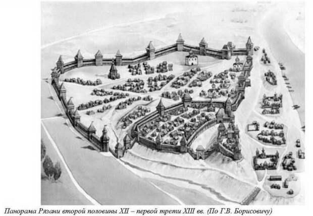 Панорама Рязани (историческая реконструкция)
