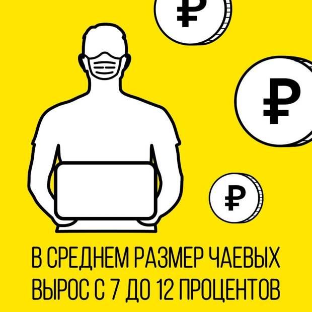 «Рабочих рук не хватает»: о работе курьеров в режиме самоизоляции