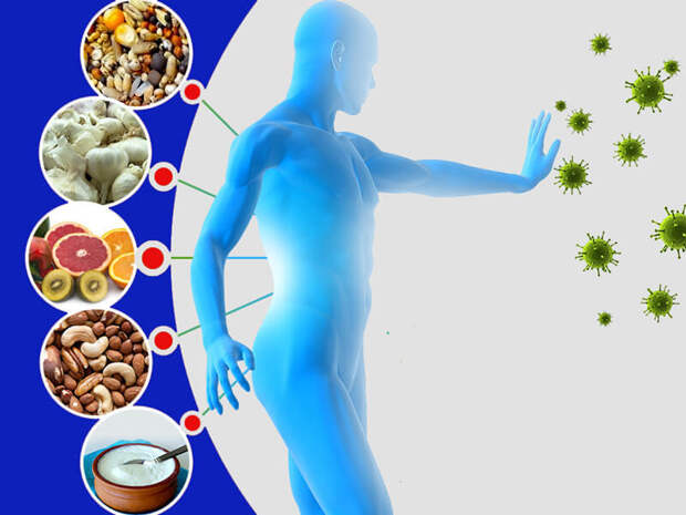 Как питаться зимой, чтобы не набрать вес и поддержать иммунитет