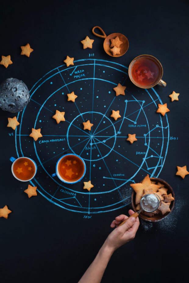 Гороскоп на 5 мая для каждого знака зодиака...