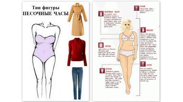 Как легко подобрать одежду под свой тип фигуры?