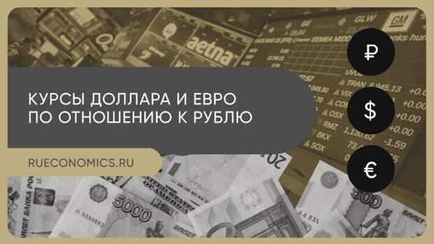 Рубль укрепляется в ожидании послания президента РФ
