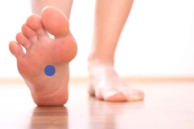 Баланс стопы: сильная остеопатическая техника от косточек на ногах