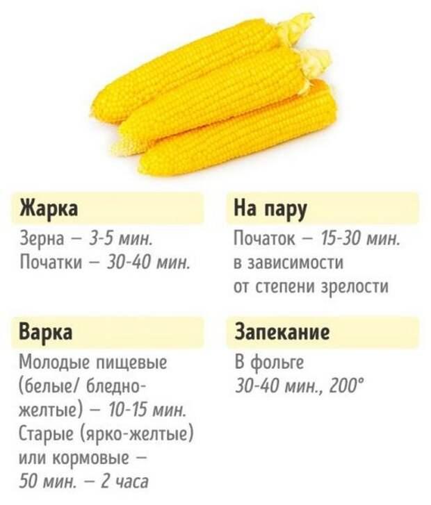 Как нужно готовить овощи для сохранения пользы и вкуса