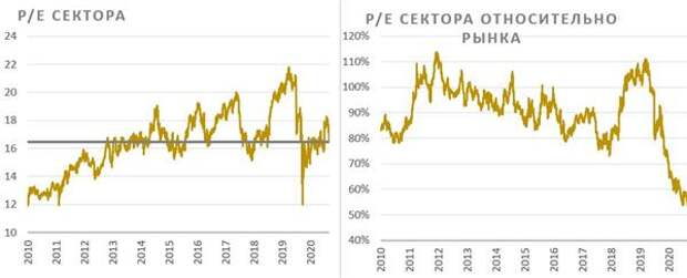 Позеленеет ли российский энергорынок?