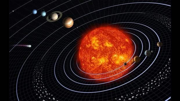 Ученые открыли, что Солнечная система имеет две плоскости орбитального совмещения