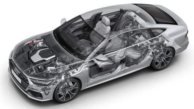 Audi-A7_Sportback