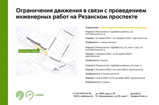 На дублере Рязанского проспекта ограничат движение на длительный период