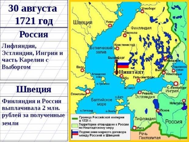 Карта приобретений России по Ништадскому договору