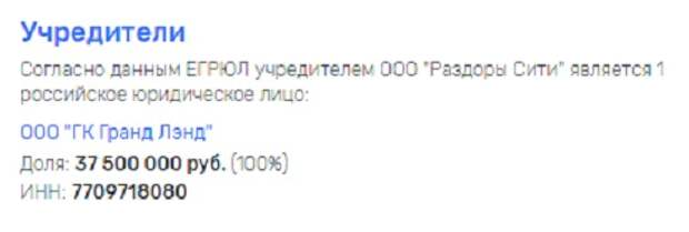 «Короли Рублевки» прокатят Воробьева на «Горке»?