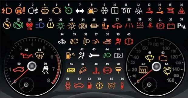 автомобильные пиктограммы и их расшифровка
