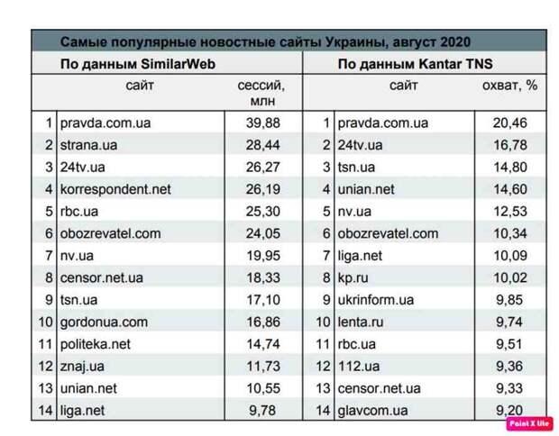 Зачем наместник Сороса на Украине берет под контроль СМИ