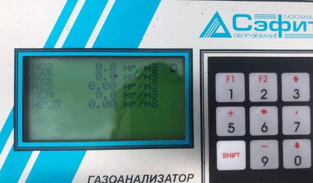 Превышений ПДК загрязнений нет: замеры воздуха вНижнем Тагиле 7июня