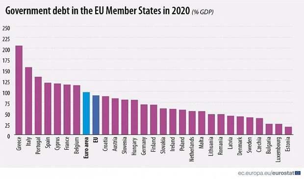 Коронавирусный психоз разоряет Евросоюз