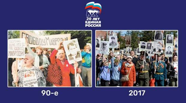 20 лет с Единой Россией