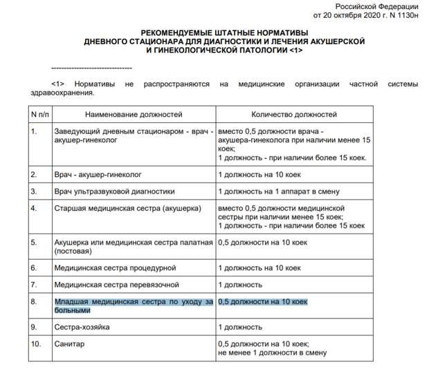 Скриншот: consultant.ru